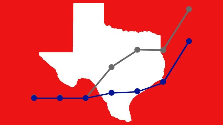 texas-tracker